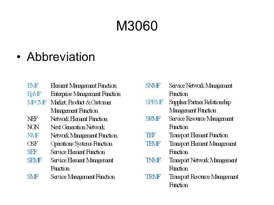 M3060 Abbreviation