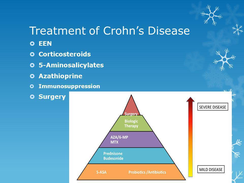 Treatment of Crohn's Disease  EEN  Corticosteroids  5-Aminosalicylates  Azathioprine  Immunosuppression  Surgery