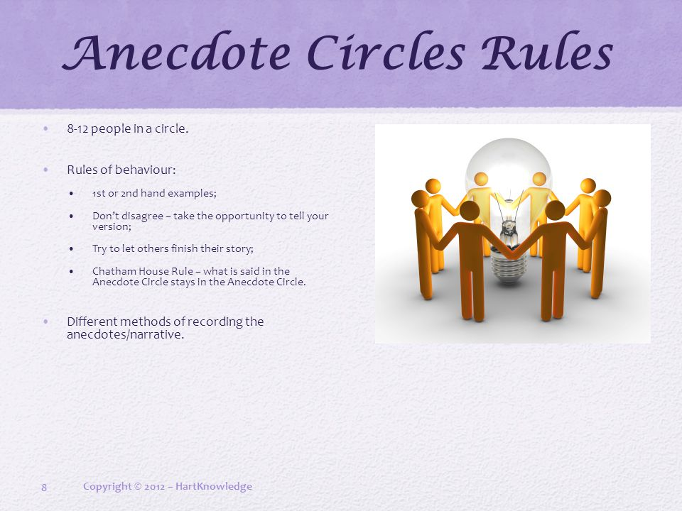 Anecdote Circles Rules 8-12 people in a circle.