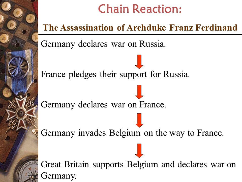 Spark: Assassination of Archduke Ferdinand of Austria-Hungary