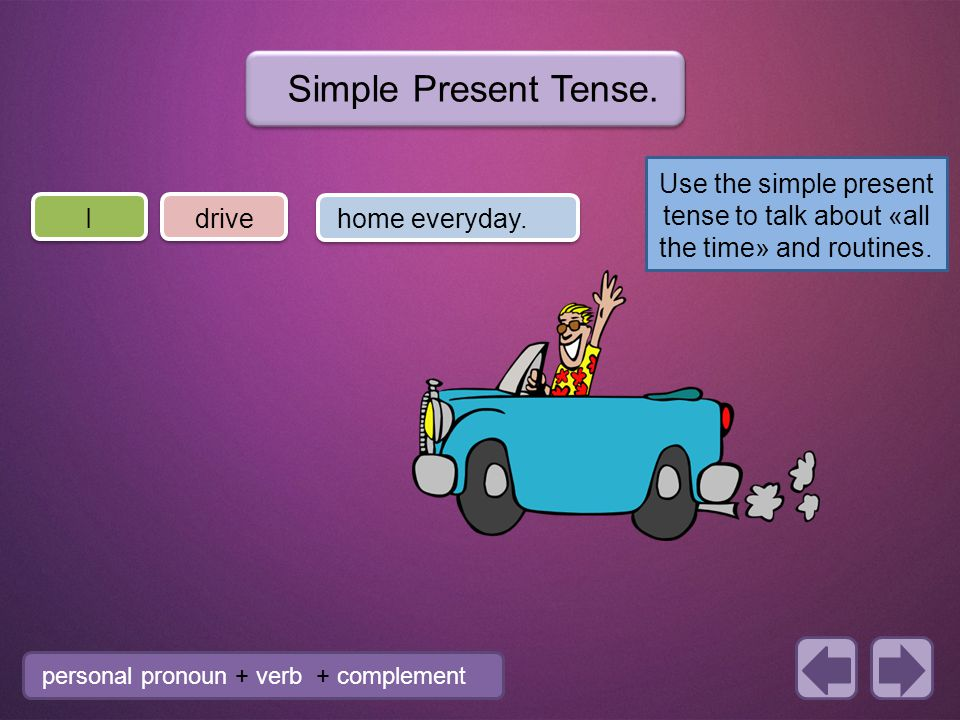 Simple Present Tense. Idrivehome everyday.