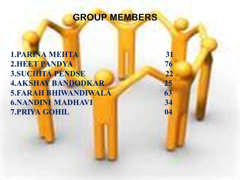 GROUP MEMBERS 1.PARINA MEHTA 31 2.HEET PANDYA 76 3.SUCHITA PENDSE 22 4.AKSHAY BANDODKAR 25 5.FARAH BHIWANDIWALA 63 6.NANDINI MADHAVI 34 7.PRIYA GOHIL