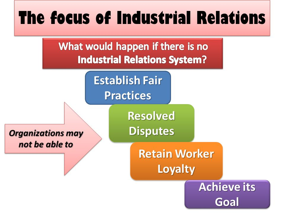 The focus of Industrial Relations Main Focus:- Main Focus:- bring management and workers to agree on:  Their respective rights and duties  A set of rules and procedures that are to be applied in the workplace.