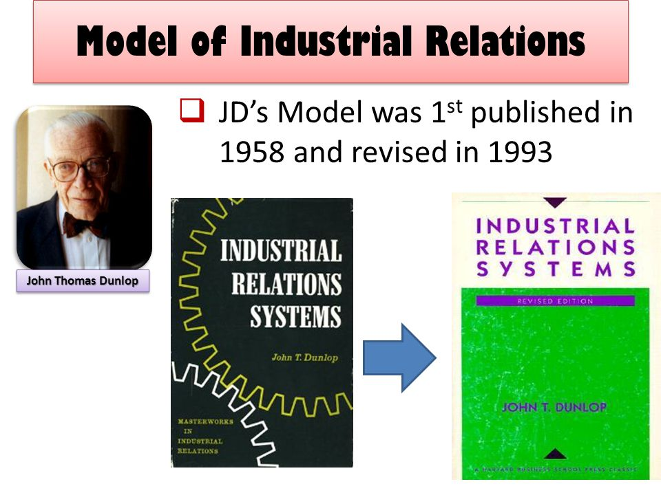 Model of Industrial Relations  JD's Model was 1 st published in 1958 and revised in 1993 John Thomas Dunlop
