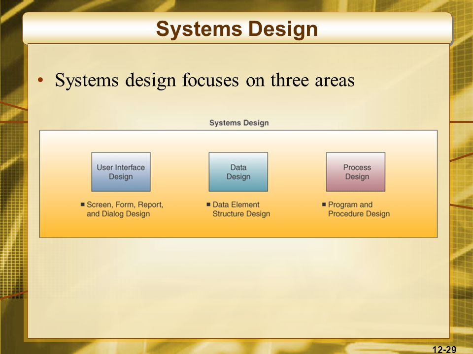 12-29 Systems Design Systems design focuses on three areas