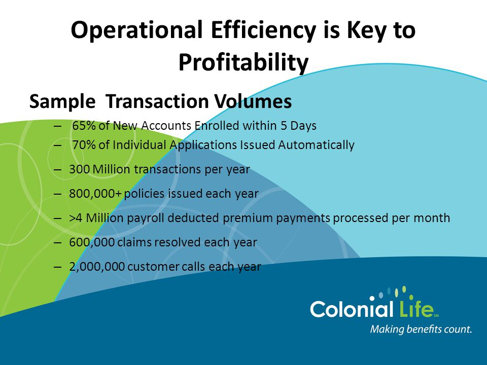 Operational Efficiency is Key to Profitability Sample Transaction Volumes – 65% of New Accounts Enrolled within 5 Days – 70% of Individual Applications Issued Automatically – 300 Million transactions per year – 800,000+ policies issued each year – >4 Million payroll deducted premium payments processed per month – 600,000 claims resolved each year – 2,000,000 customer calls each year