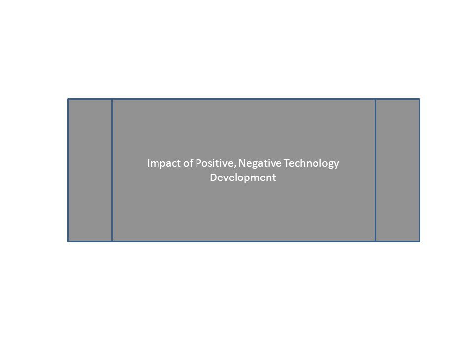 Negative impact of technology development Not only have a positive impact, the development of technology was a negative impact for the community, including the increasing number of cases of fraud through sms (including a mama ask pulses, ckckc), ATM pin burglary, burglary facebook account, and much more.