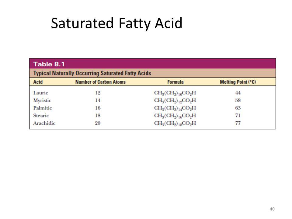 Saturated Fatty Acid 40