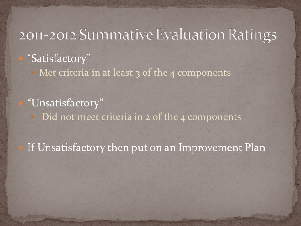 Satisfactory Met criteria in at least 3 of the 4 components Unsatisfactory Did not meet criteria in 2 of the 4 components If Unsatisfactory then put on an Improvement Plan