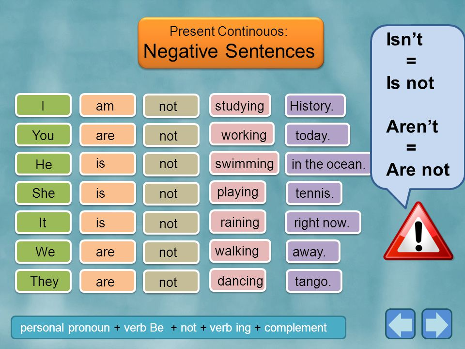 I You He She It We They working raining walking dancing am are is are personal pronoun + verb Be + not + verb ing + complement Present Continouos: Negative Sentences today.