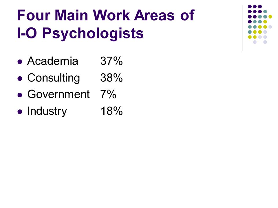 Four Main Work Areas of I-O Psychologists Academia37% Consulting38% Government7% Industry18%