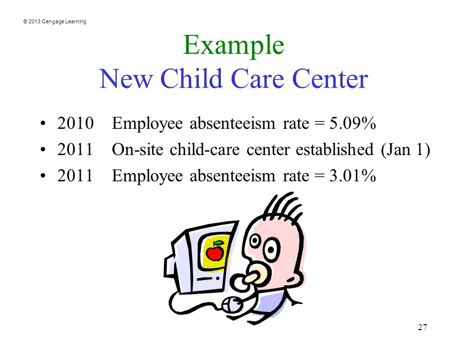 © 2013 Cengage Learning 27 Example New Child Care Center 2010 Employee absenteeism rate = 5.09% 2011 On-site child-care center established (Jan 1) 2011 Employee absenteeism rate = 3.01%