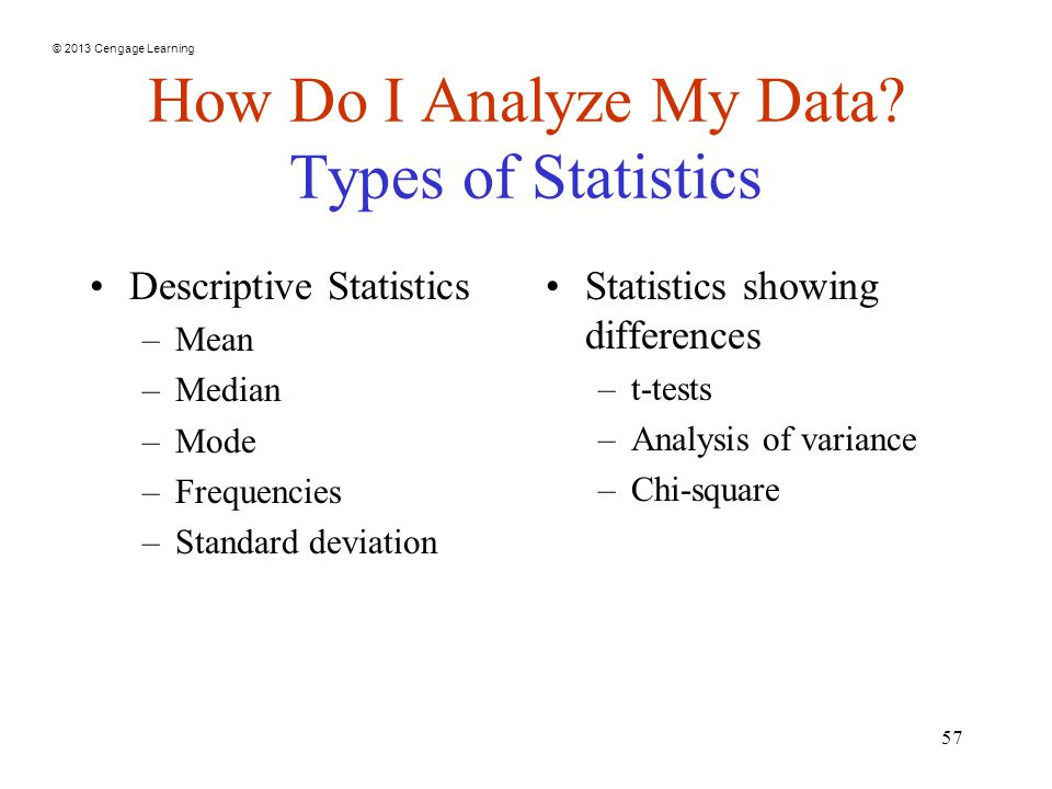 © 2013 Cengage Learning 57 How Do I Analyze My Data.