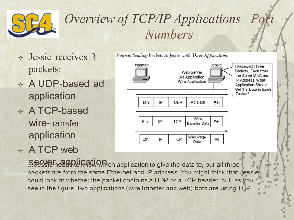 Overview of TCP/IP Applications - Port Numbers  Jessie receives 3 packets:  A UDP-based ad application  A TCP-based wire- transfer application  A TCP web server application …Jessie needs to know which application to give the data to, but all three packets are from the same Ethernet and IP address.