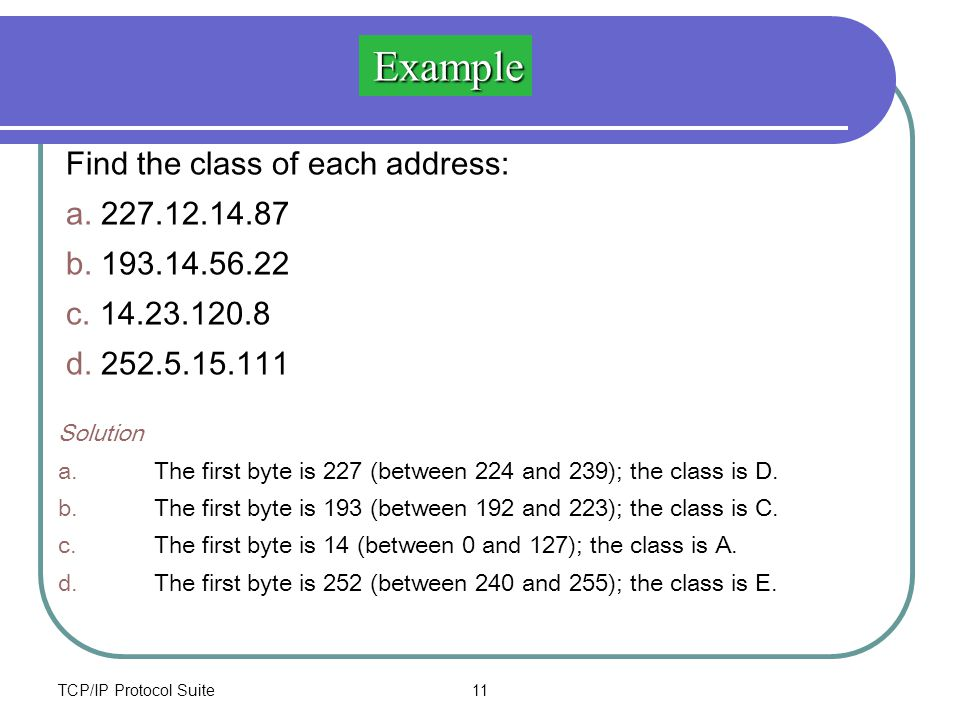 TCP/IP Protocol Suite11 Find the class of each address: a. 227.12.14.87 b. 193.14.56.22 c. 14.23.120.8 d. 252.5.15.111 Example Solution a.The first by