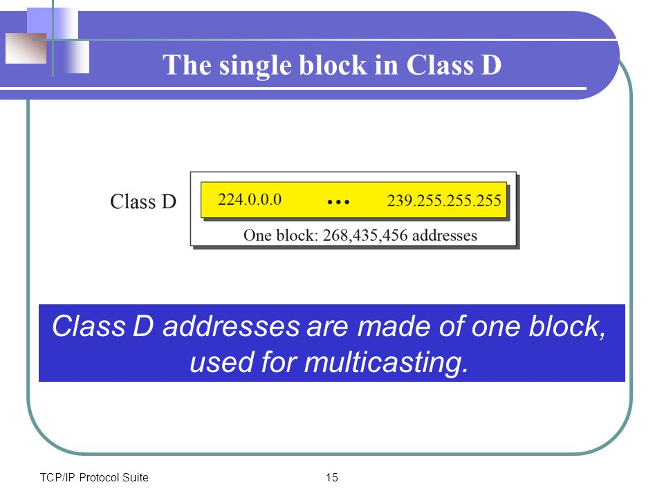 TCP/IP Protocol Suite15 The single block in Class D Class D addresses are made of one block, used for multicasting.