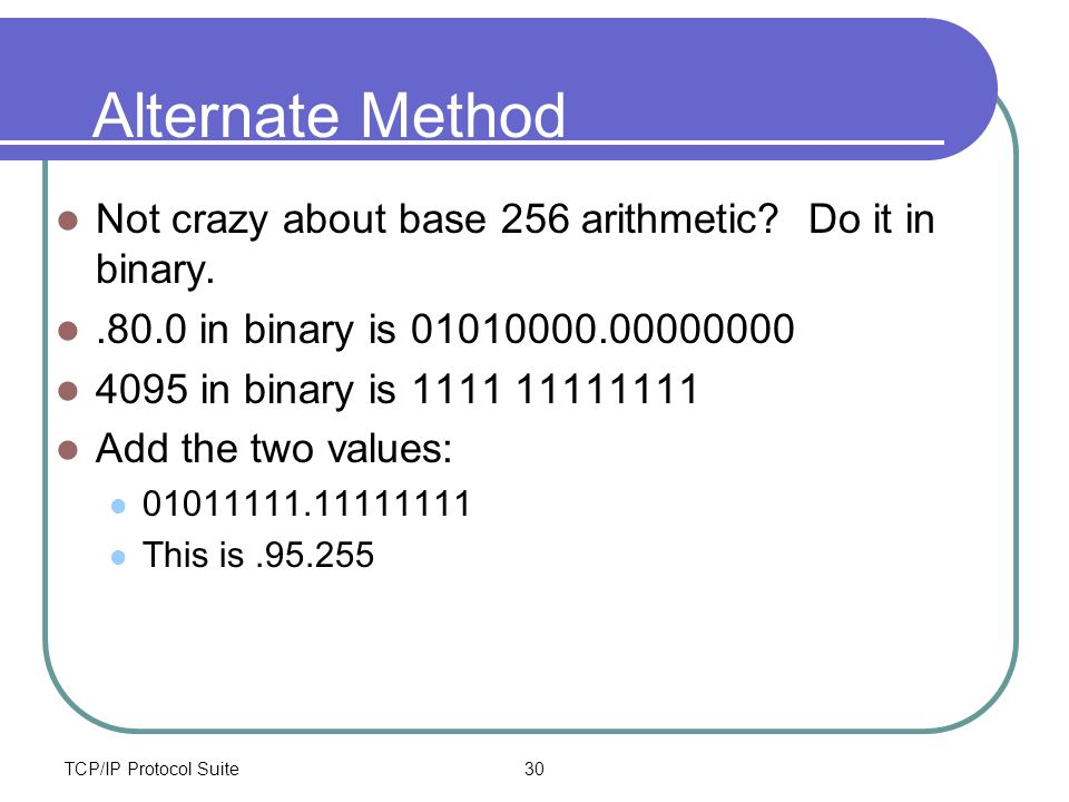 TCP/IP Protocol Suite30 Alternate Method Not crazy about base 256 arithmetic? Do it in binary..80.0 in binary is 01010000.00000000 4095 in binary is 1