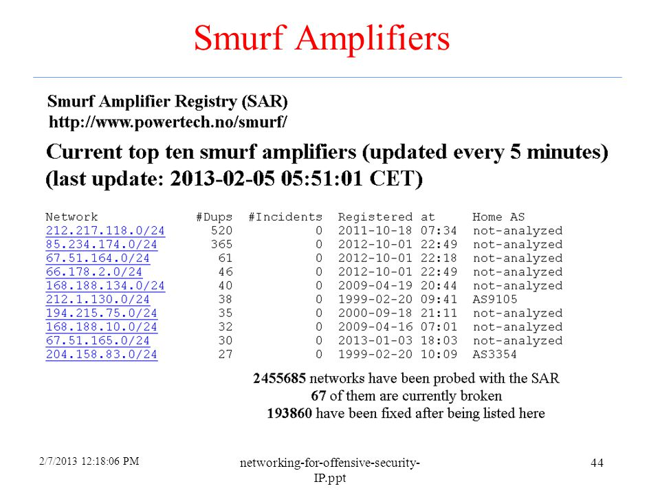 """2/7/2013 12:18:06 PM networking-for-offensive-security- IP.ppt 43 """"Smurf"""" 43"""