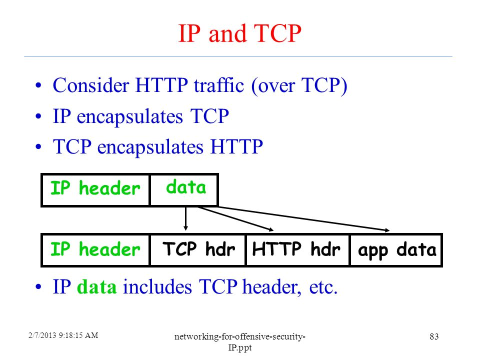 2/7/2013 9:18:15 AM networking-for-offensive-security- IP.ppt 82 IP Review Where IP header is IP header data IP datagram is of the form