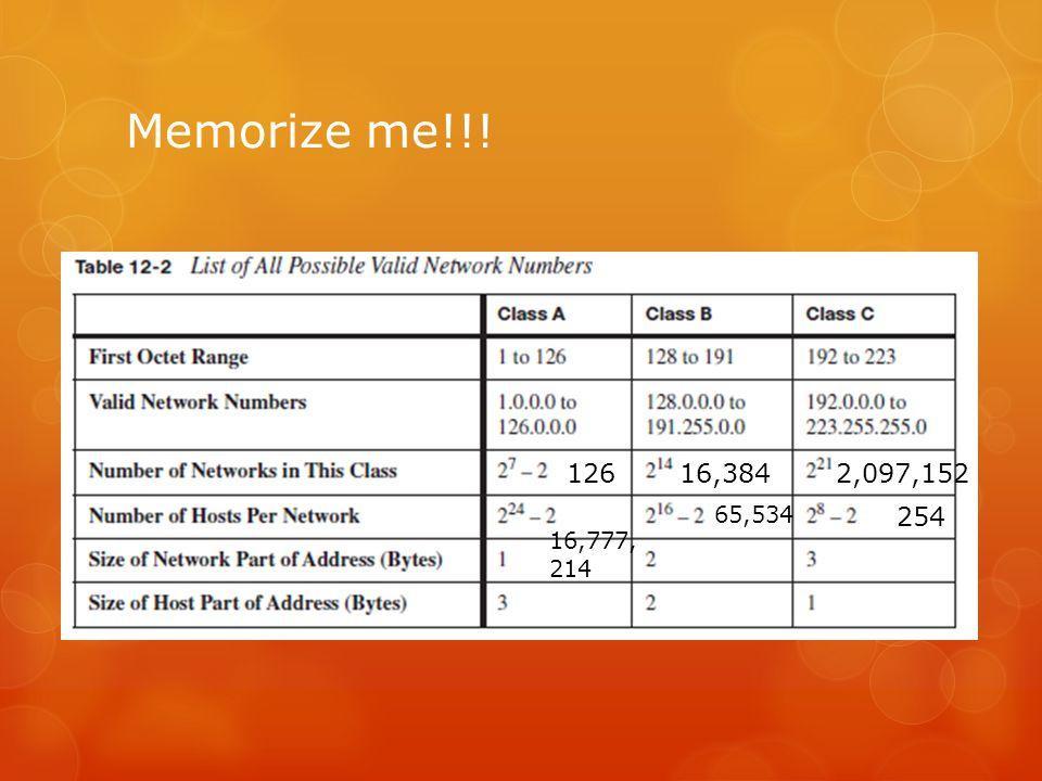 Memorize me!!! 12616,3842,097,152 16,777, 214 65,534 254