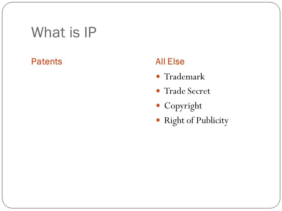What is IP PatentsAll Else Trademark Trade Secret Copyright Right of Publicity