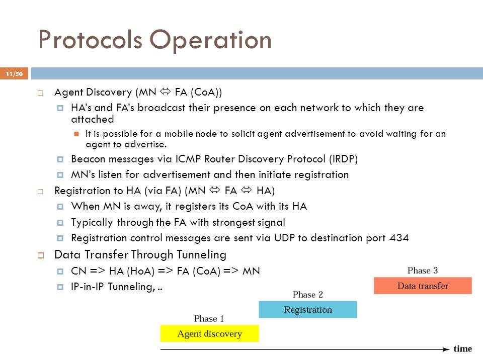 Protocols Operation  Agent Discovery (MN  FA (CoA))  HA's and FA's broadcast their presence on each network to which they are attached It is possib