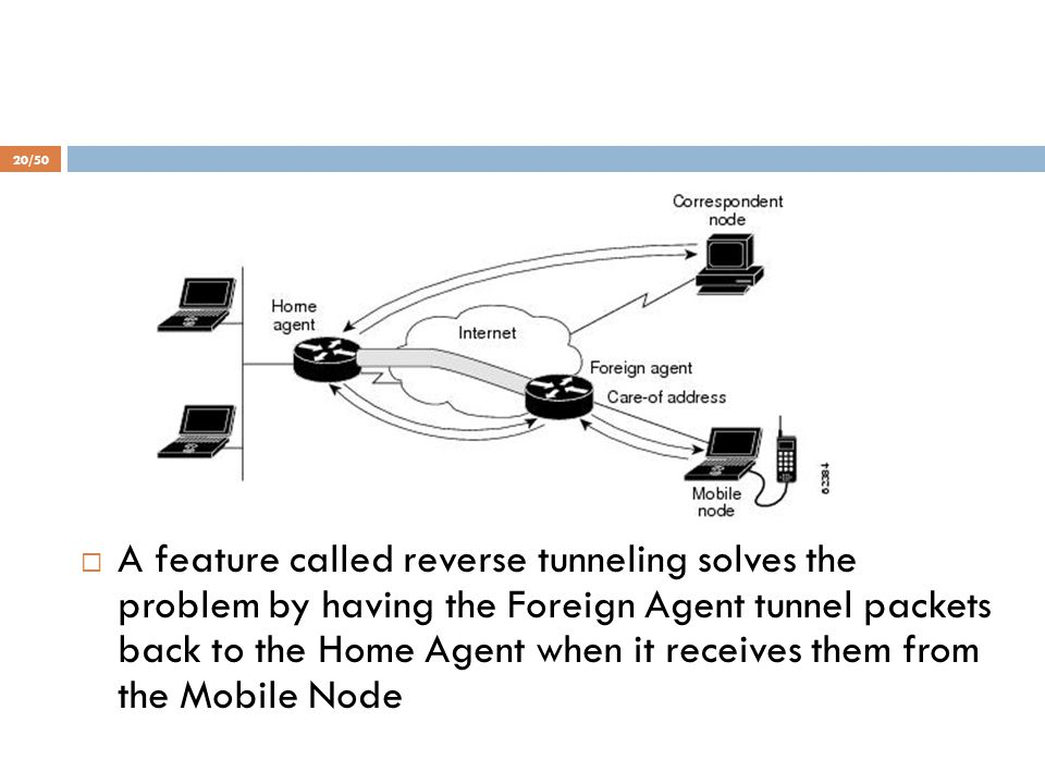 20/50  A feature called reverse tunneling solves the problem by having the Foreign Agent tunnel packets back to the Home Agent when it receives them
