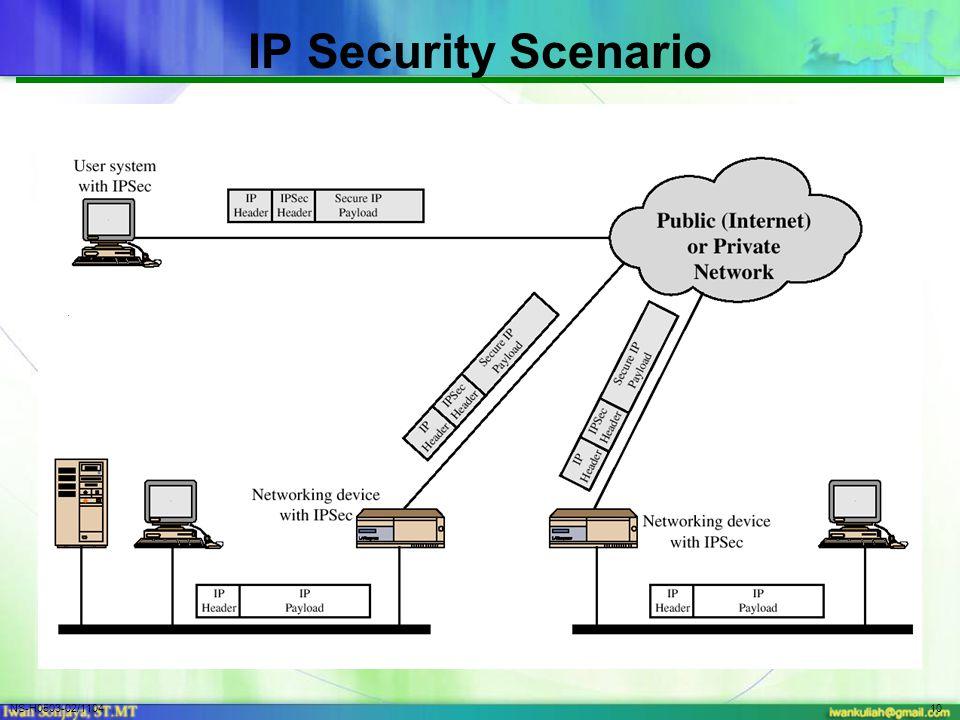 NS-H0503-02/110410 IP Security Scenario