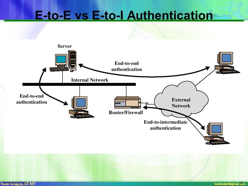NS-H0503-02/110420 E-to-E vs E-to-I Authentication