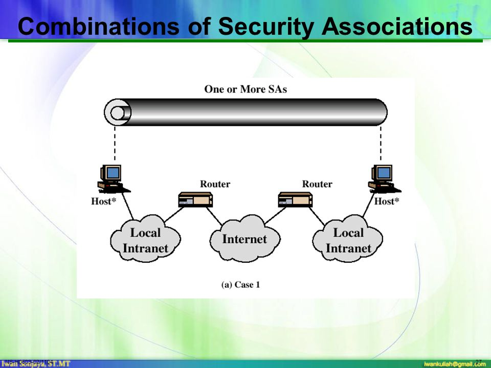 NS-H0503-02/110427 Combinations of Security Associations