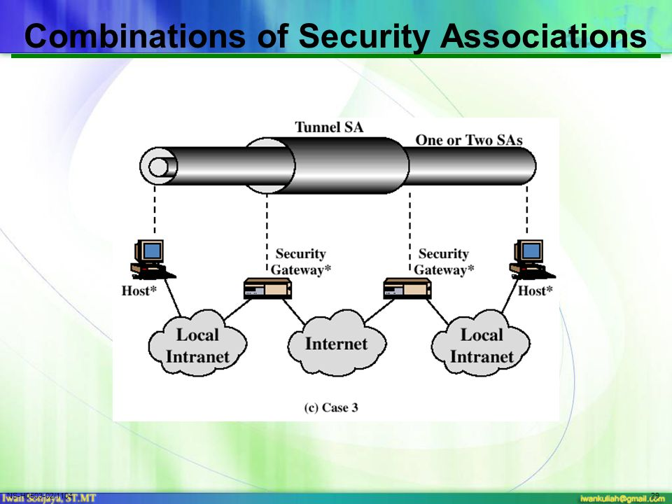 NS-H0503-02/110429 Combinations of Security Associations