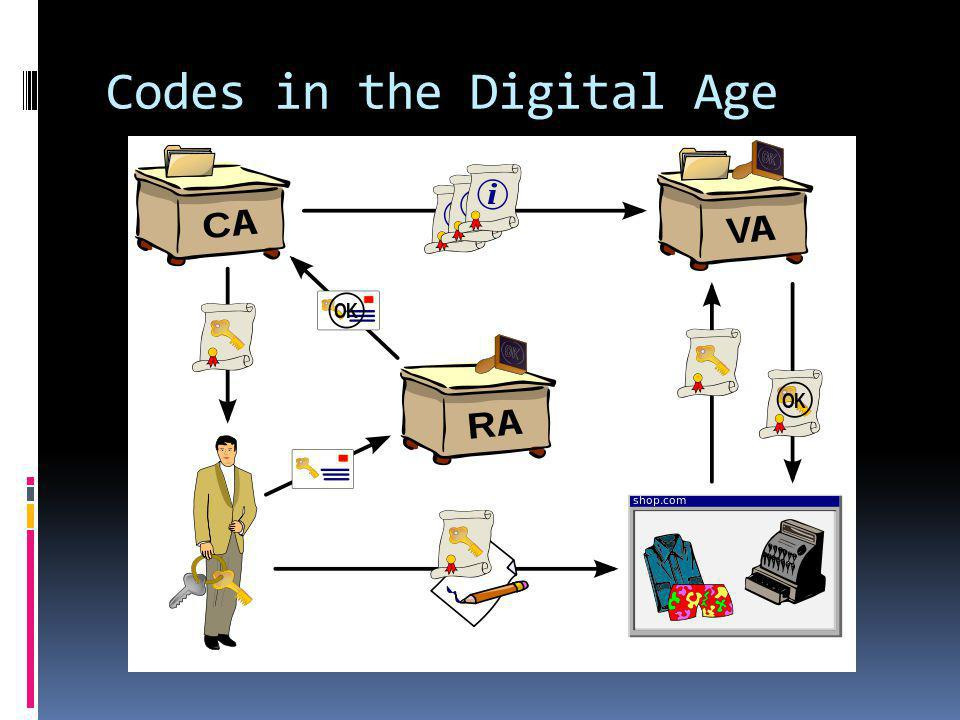 Codes in the Digital Age