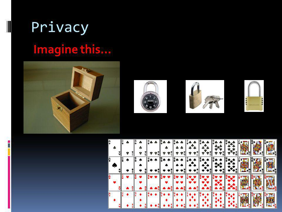 Privacy Imagine this…