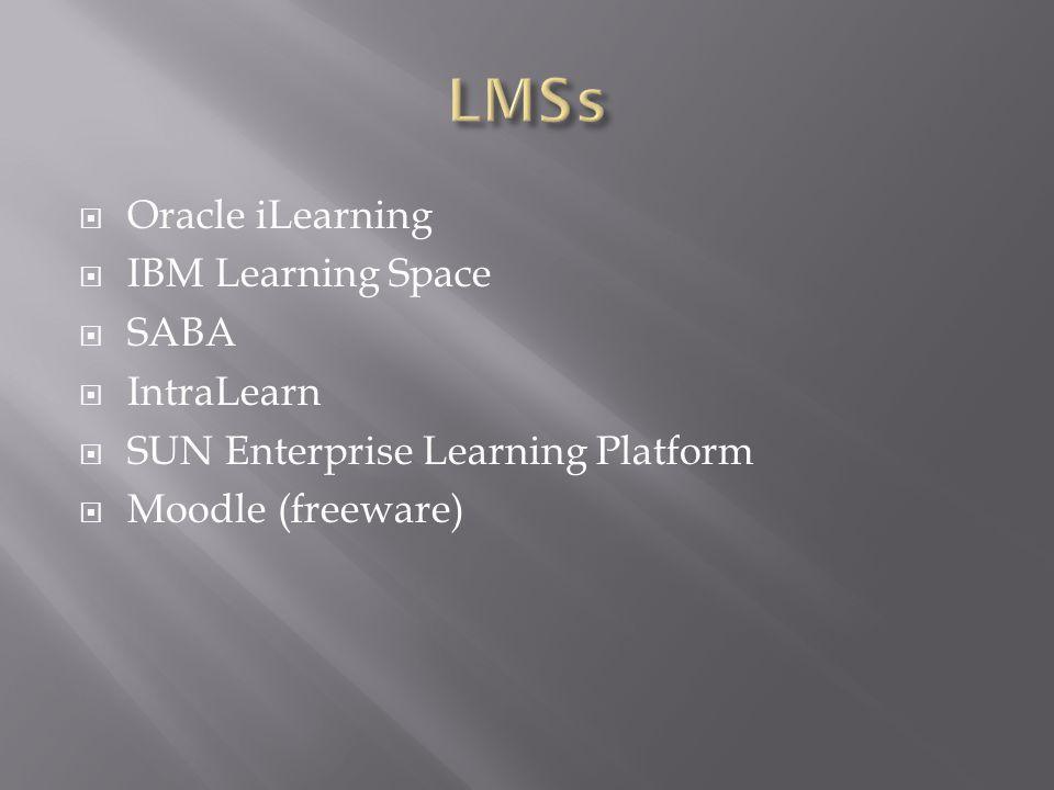  Oracle iLearning  IBM Learning Space  SABA  IntraLearn  SUN Enterprise Learning Platform  Moodle (freeware)