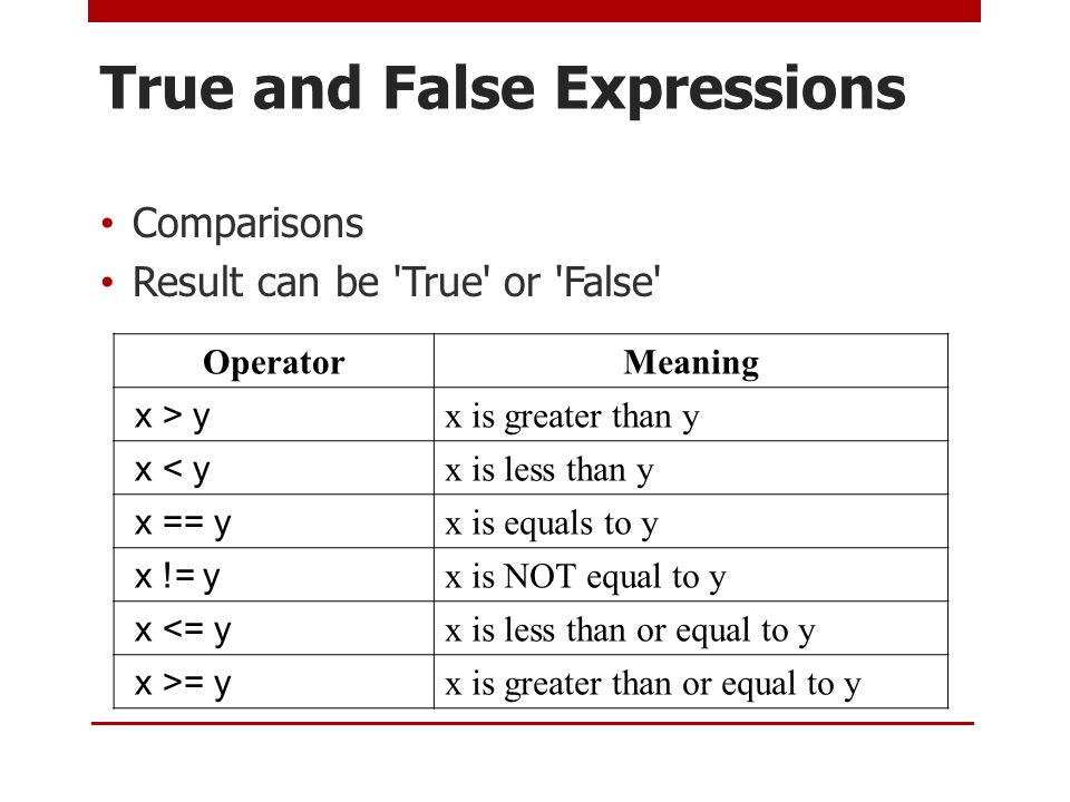 True and False Expressions Comparisons Result can be True or False OperatorMeaning x > y x is greater than y x < y x is less than y x == y x is equals to y x != y x is NOT equal to y x <= y x is less than or equal to y x >= y x is greater than or equal to y