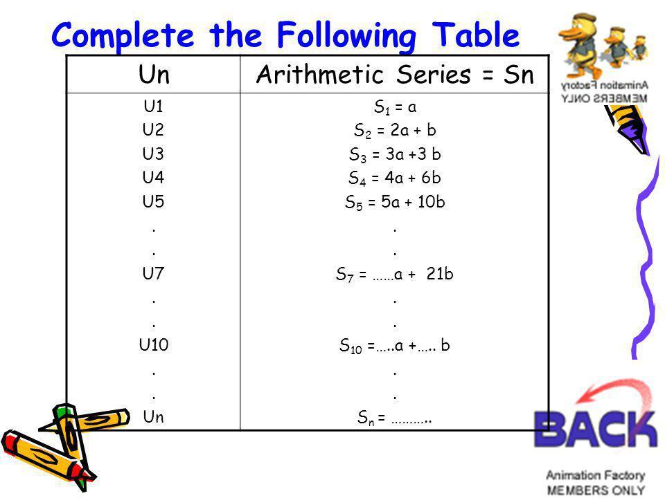1. 5 + 8 + 11 + 14 + 17 = ….. 2. 93 + 88 + 83 + 78 + 73 + 68 = ….
