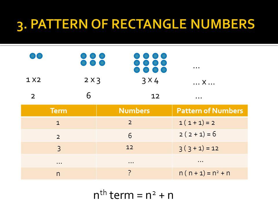 1 x2 2 x 3 3 x 4 2612 … … x … … TermNumbersPattern of Numbers n th term = n 2 + n 1 2 3 … n 2 6 12 … .