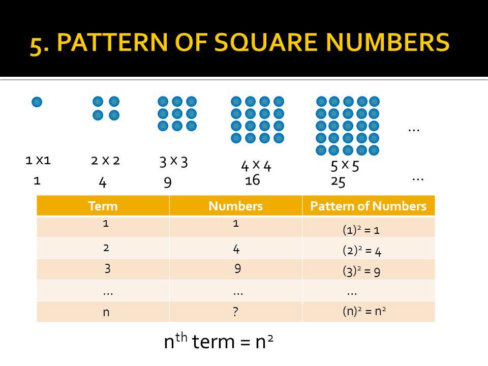 1 x1 2 x 2 3 x 3 4 x 4 5 x 5 … … … 1 4 9 16 25 n th term = n 2 TermNumbersPattern of Numbers 1 2 3 … n 1 4 9 … .