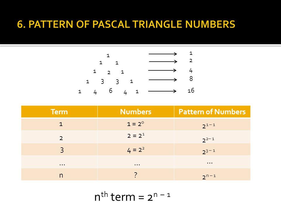 TermNumbersPattern of Numbers 1 1 1 1 2 1 1 3 3 1 14 6 4 1 1 2 4 8 16 1 2 3 … n 1 = 2 0 … .