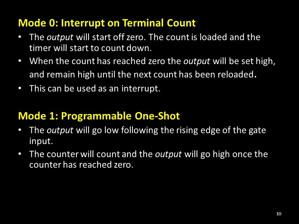 Mode 0: Interrupt on Terminal Count The output will start off zero.