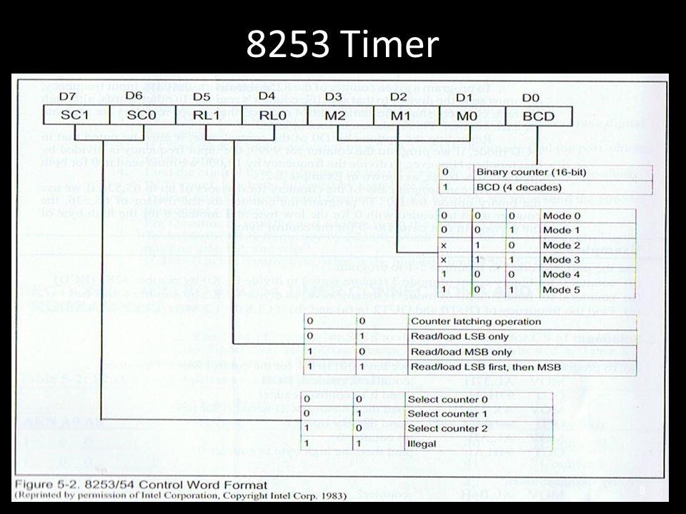 8253 Timer 8