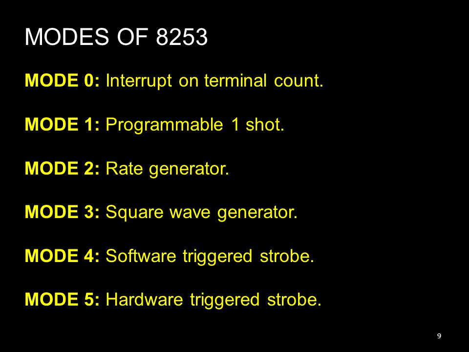 MODES OF 8253 MODE 0: Interrupt on terminal count.