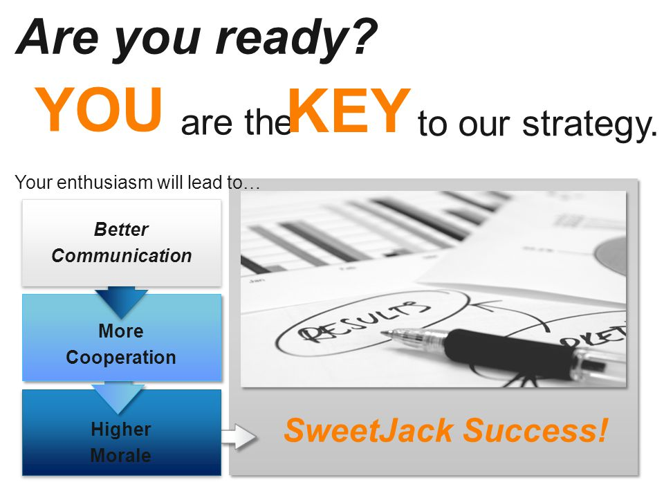 Next Steps… Let's get this show on the road DevelopTrainFeedbackRoll OutMeasure Research.