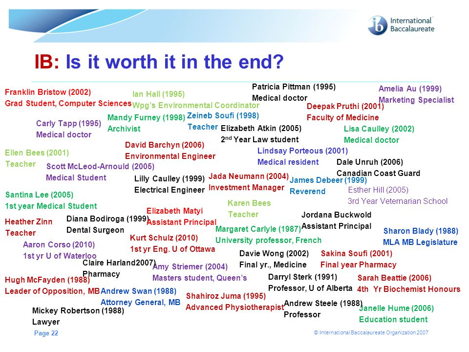 © International Baccalaureate Organization 2007 IB: Is it worth it in the end? Franklin Bristow (2002) Grad Student, Computer Sciences Page 22 Ian Hal