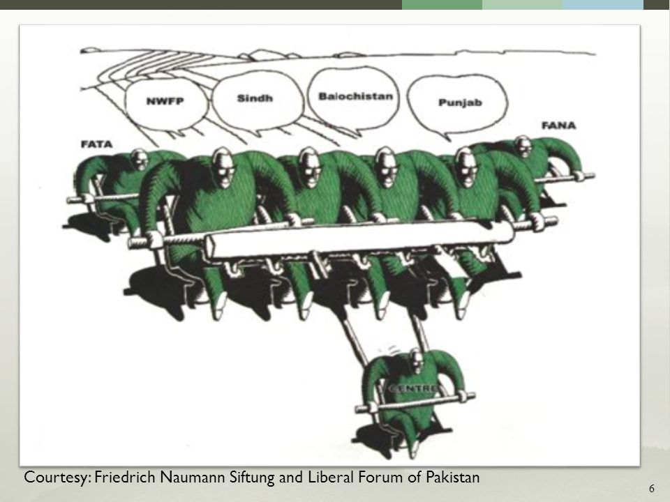 Courtesy: Friedrich Naumann Siftung and Liberal Forum of Pakistan 6