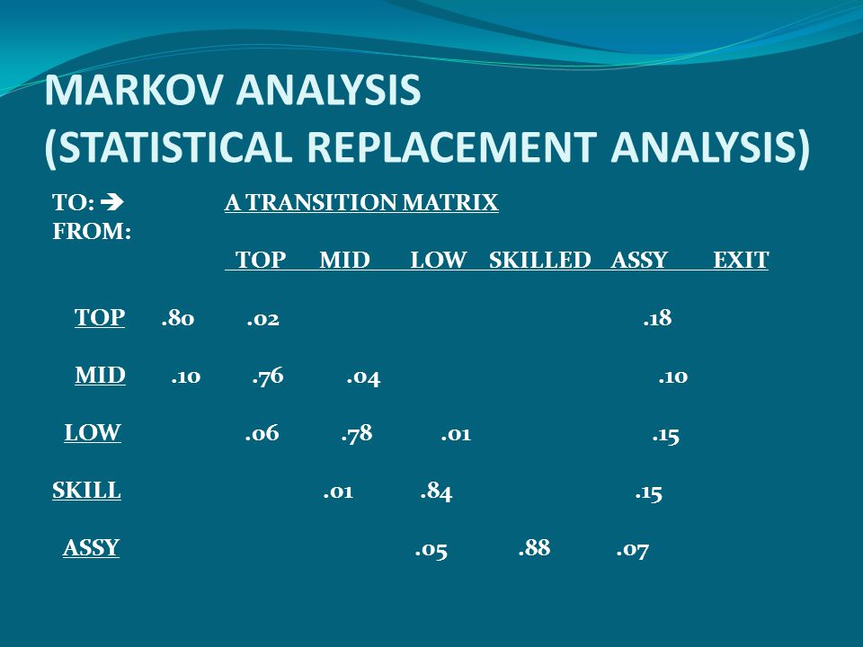 MARKOV ANALYSIS (STATISTICAL REPLACEMENT ANALYSIS) TO:  A TRANSITION MATRIX FROM: TOP MID LOW SKILLED ASSY EXIT TOP.80.02.18 MID.10.76.04.10 LOW.06.7