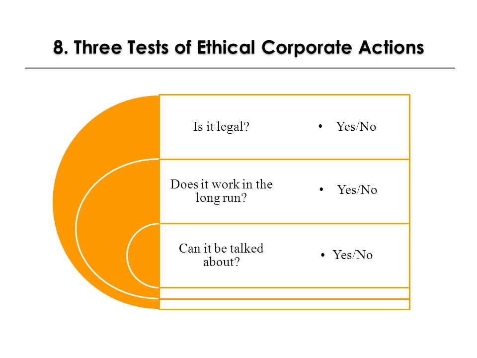 8. Three Tests of Ethical Corporate Actions Is it legal? Does it work in the long run? Can it be talked about? Yes/No 2-13 Yes/No
