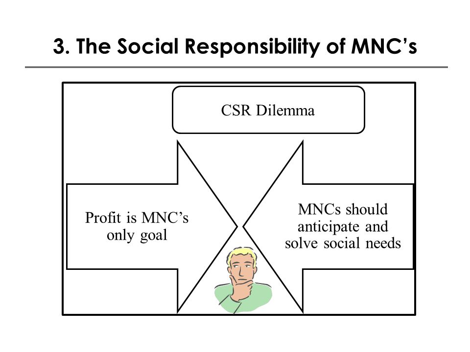 3. The Social Responsibility of MNC's Profit is MNC's only goal MNCs should anticipate and solve social needs 2-7 CSR Dilemma