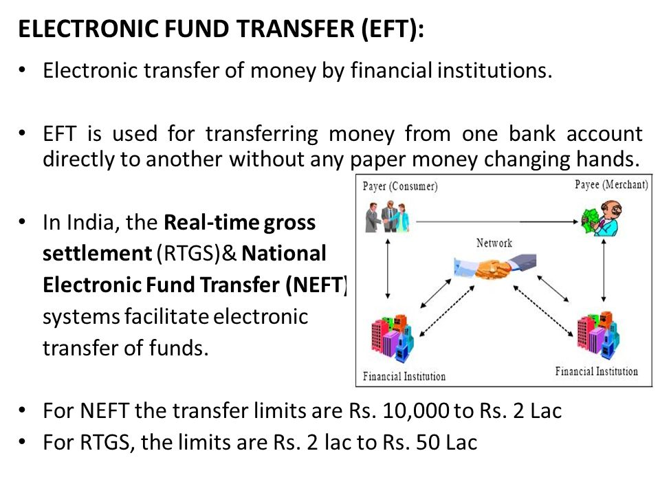 ELECTRONIC FUND TRANSFER (EFT): Electronic transfer of money by financial institutions. EFT is used for transferring money from one bank account direc