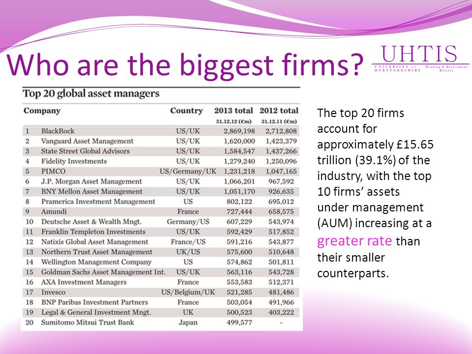 Who are the biggest firms.